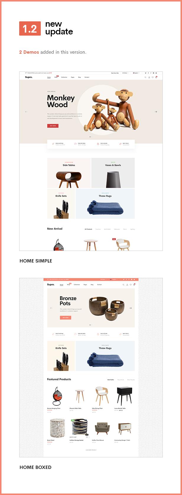 Supro - Minimalist AJAX WooCommerce WordPress Theme Download